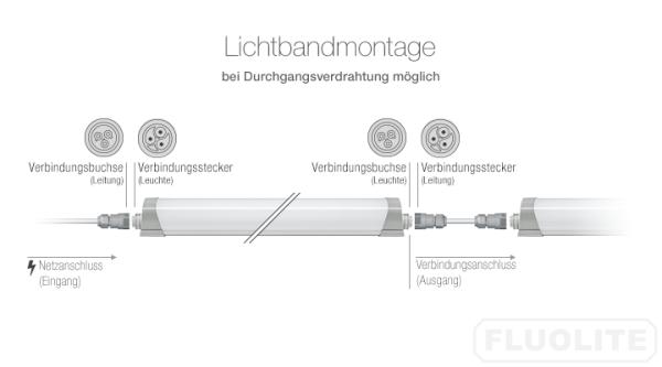 profila_lichtbandmontage_schema.png